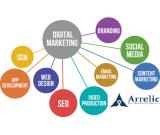 Enhance your career with Digital Mrketing