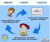 DONATE YOUR USED BOOKS FOR READER