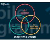 Best Design Practices UI/UX. Rich User Experience. Appealing Solutions.