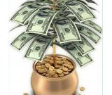 We offer the best Global Financial Service provided(callaisb310@gmail.com )