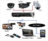 IT network support wifi telephone cctv cabling office in Al barsha