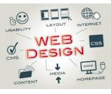 Web Development in the UAE | Beat The Competition | CALL 0509249945