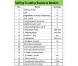 Selling running business........ www.kdshah.com